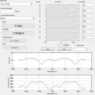 AXIe Arbitrary Waveform Generators